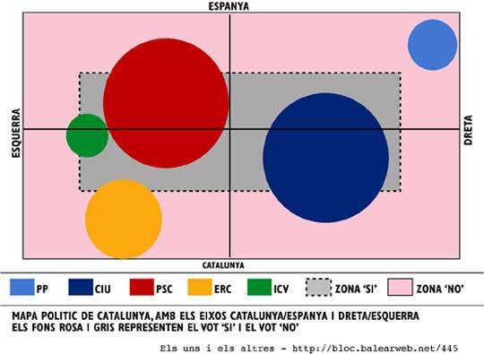 Mapa Polític de Catalunya